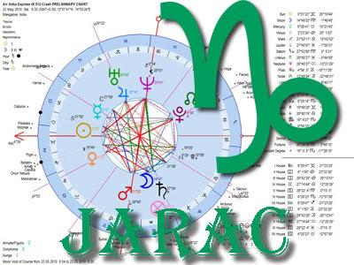 Slikovni rezultat za horoskop jarac